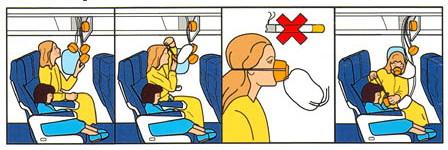 Colocação de máscaras de oxigênio no avião